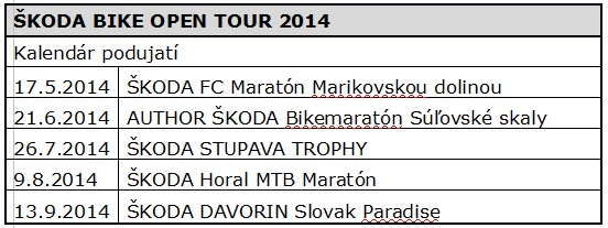 SKODA BIKE OPEN TOUR 2014